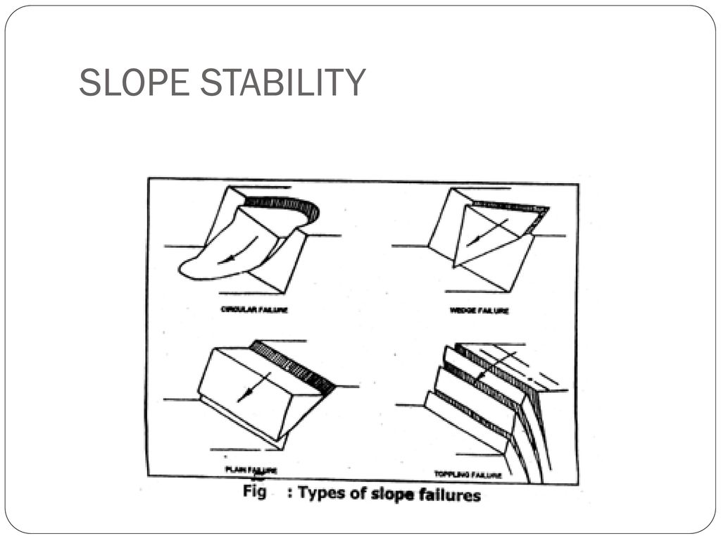 Slope Stability Analysis Software Free Download Auto Electrical 24j Camper Wiring Diagram John Deere Tractor Solenoid Cat 3406 Schematic Land Rover Clock