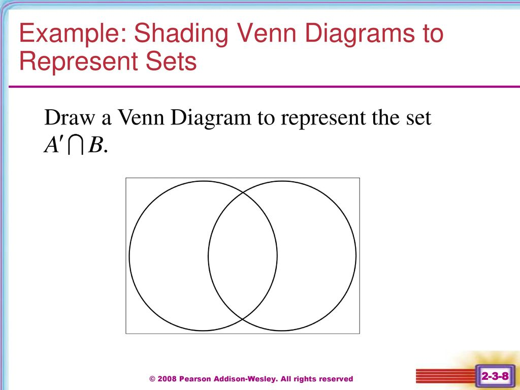 shading venn diagram examples reflecting telescope ray  2008 pearson addison wesley all rights reserved ppt