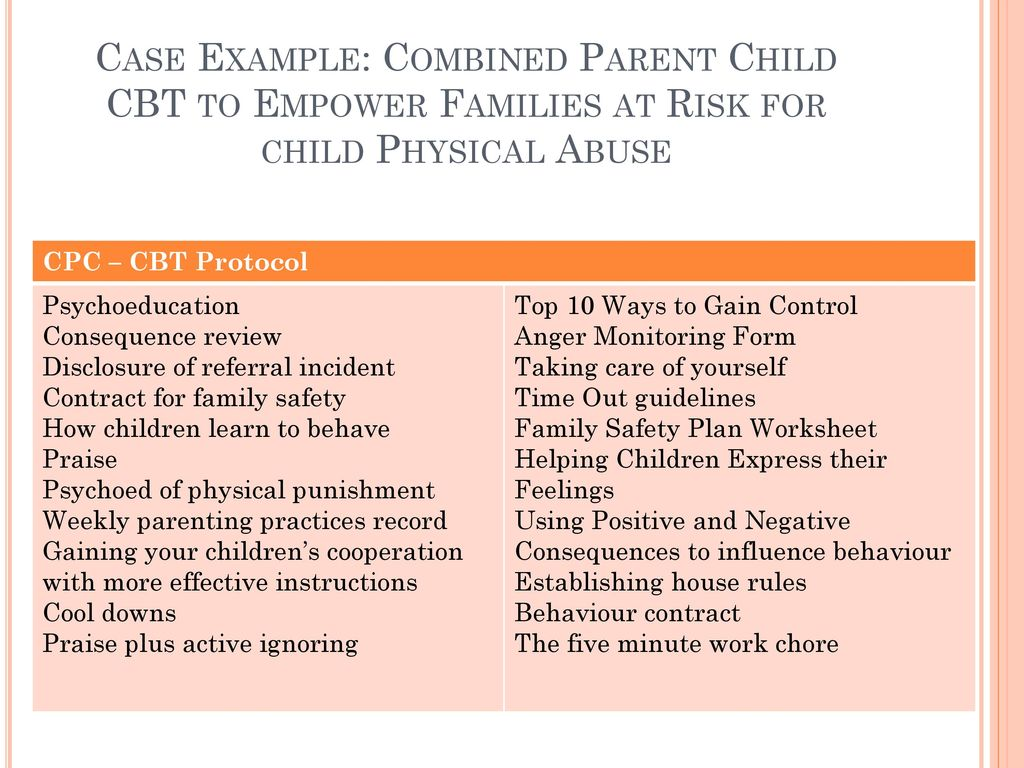 Welcome To Cbt Essentials For Children Amp Adolescents Lecture 4