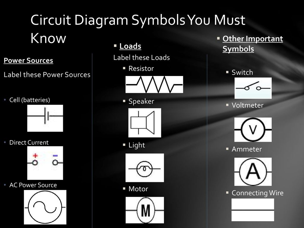 Connecting wire circuit symbol simple full size of directv genie word schematic symbols fabulous current electricity and circuits ppt download with speaker circuit symbol with connecting wire circuit symbol