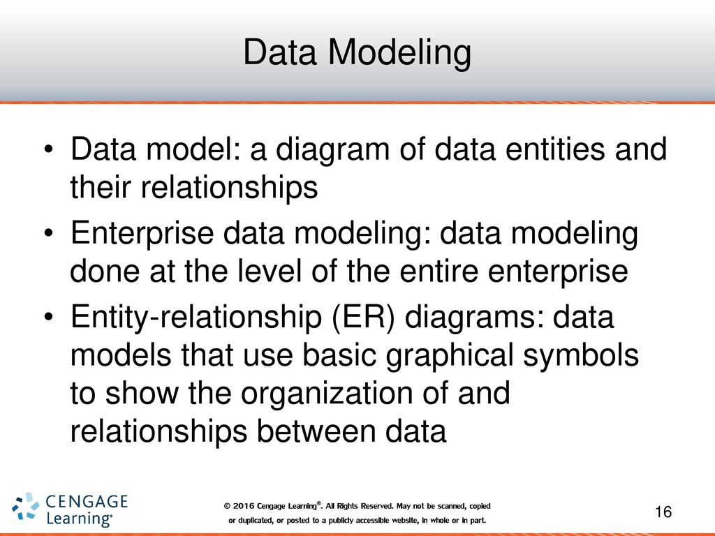 data model entity relationship diagram australian car trailer wiring database systems and applications ppt download