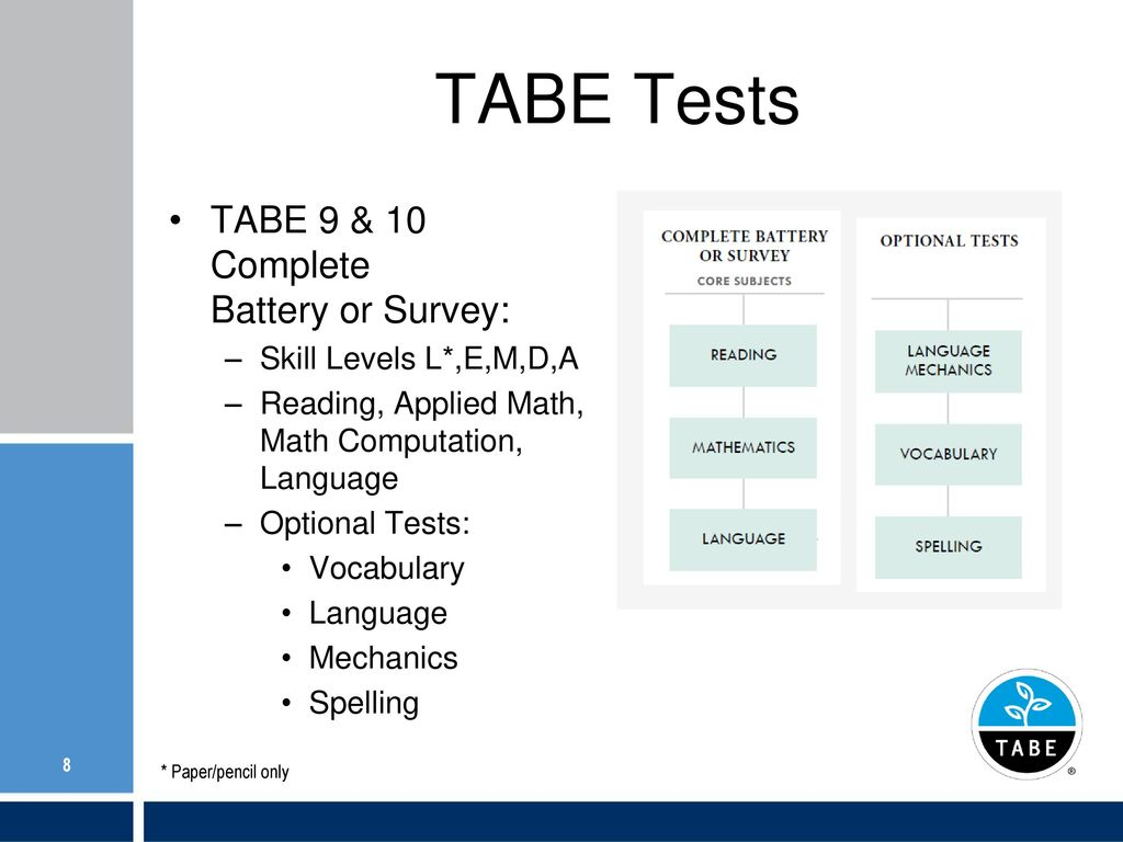 Tabe Level D Math Worksheets Tabe Best Free Printable