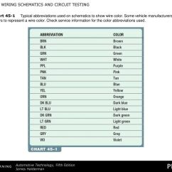 Wiring Diagram Color Abbreviations Nissan Xterra Electrical