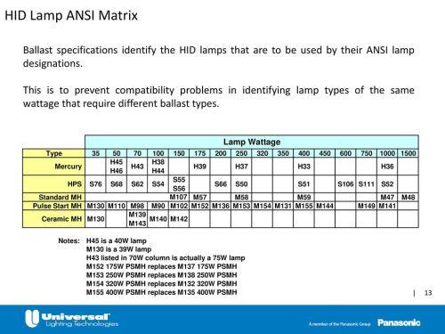 small resolution of m90 ballast wiring diagram ac potentiometer wiring ca20 universal ballast wiring diagrams electronic ballast wiring diagram