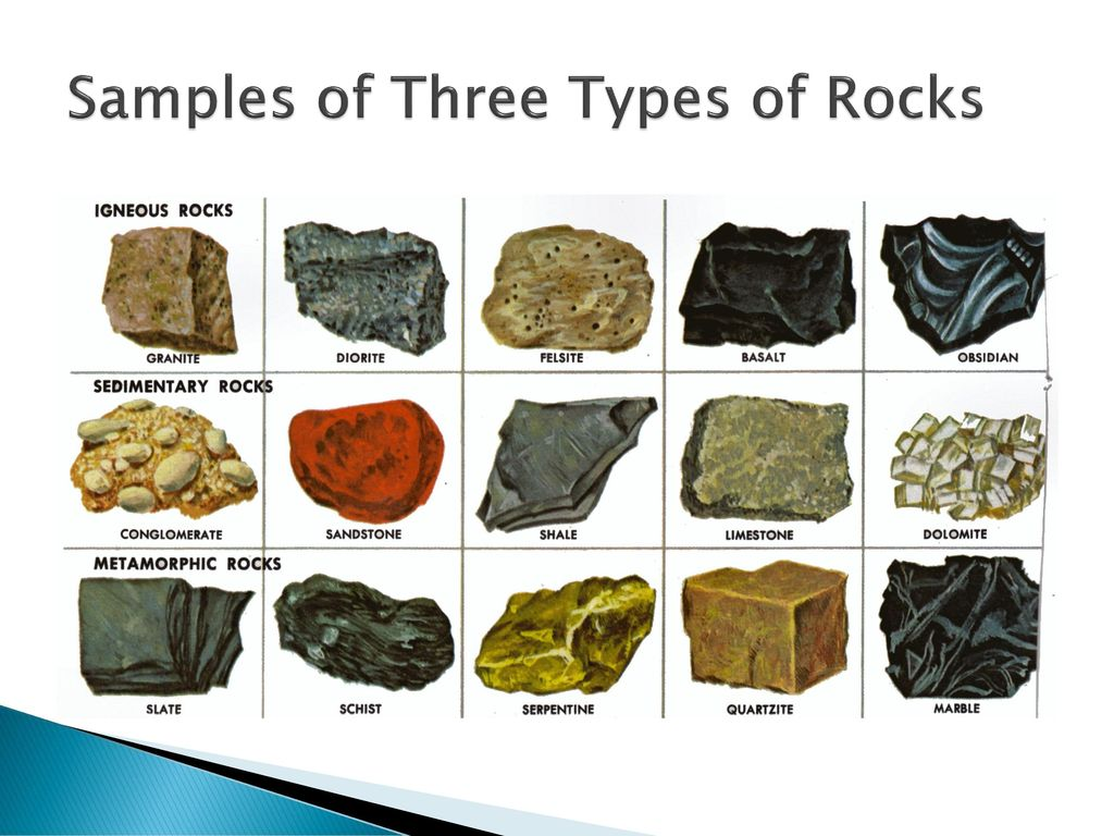 The Rock Cycle By Nancy Caffee
