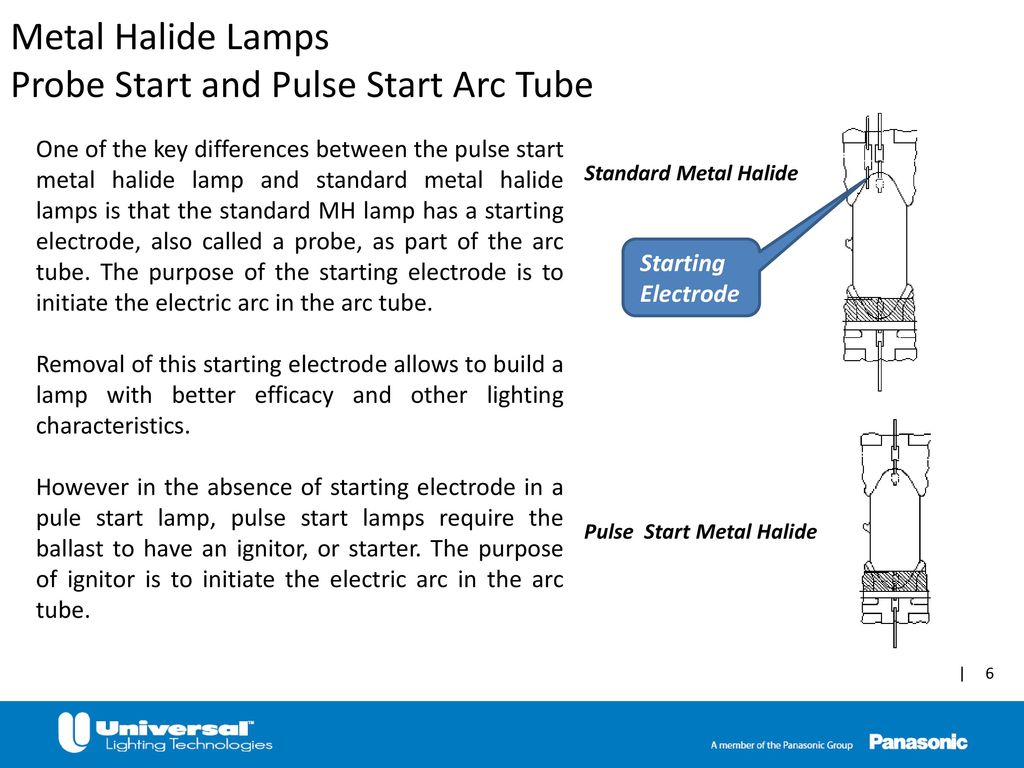 220 Metal Halide Wiring Schematic Light Diagram