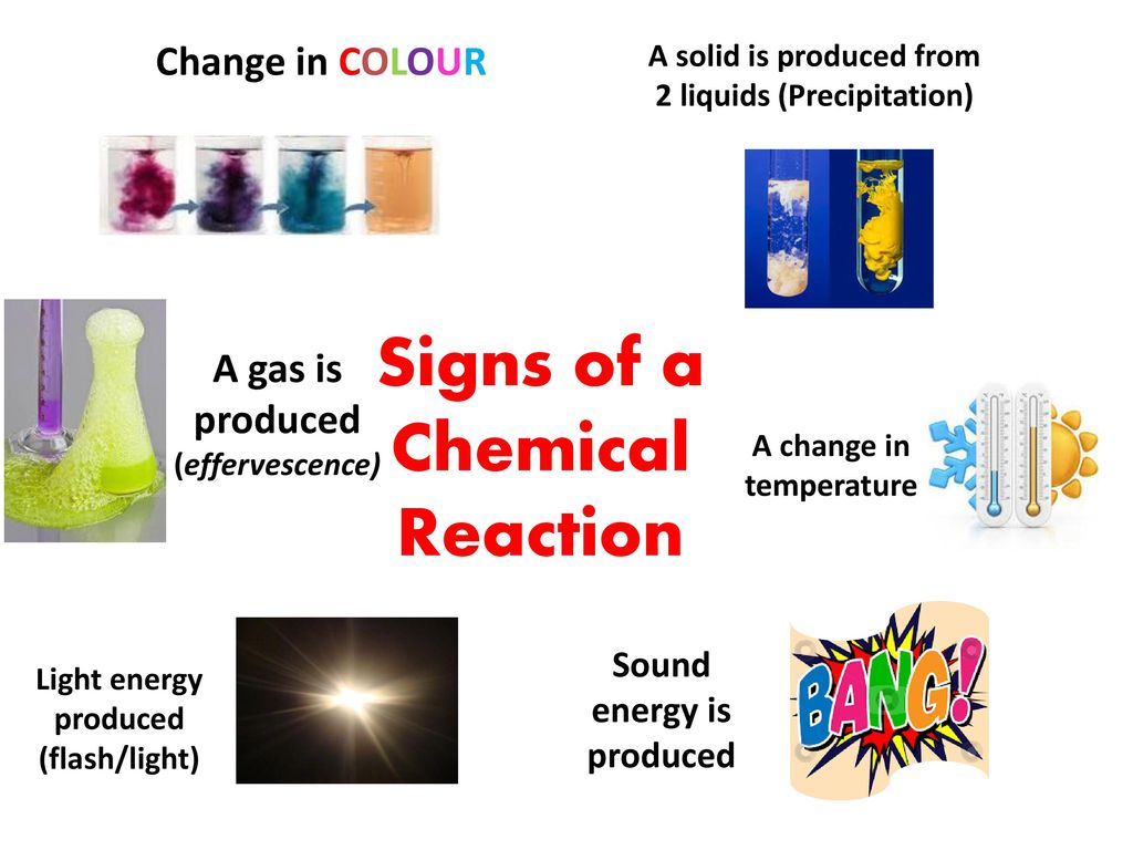 Lesson Starter 3 Of These Images Show Chemical Reactions