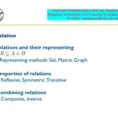 Hasse Diagram In Discrete Mathematics Vector Venn Review And Its Applications Ppt