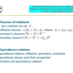Hasse Diagram In Discrete Mathematics 95 Mustang Gt Fuel Pump Wiring Review And Its Applications Ppt