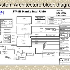 How To Draw A System Architecture Diagram V6 Engine Block Ppt Download