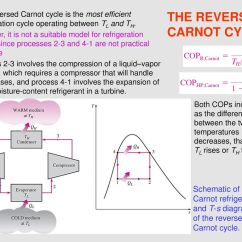 Ts Diagram Of Vapour Compression Cycle Rcbo Consumer Unit Wiring Chapter 11 Refrigeration Cycles Ppt Download