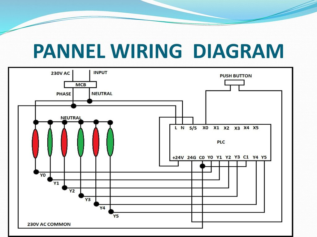 wiring diagram plc modine pd based automatic traffic signal control ppt video
