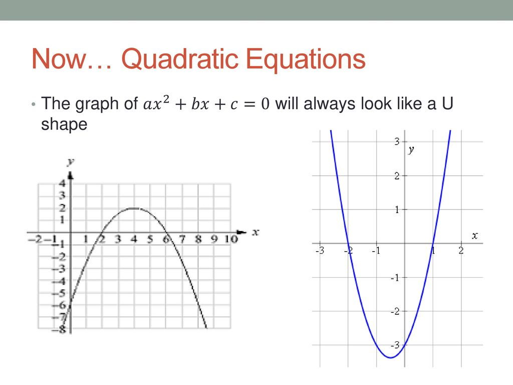 7 1 Graphing Quadratics Standard Form