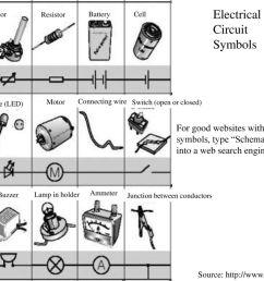 simple wire circuit symbol latest component light emitting diode symbol with light emitting diode circuit symbol [ 1024 x 768 Pixel ]