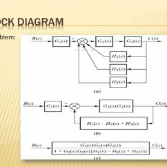 Block Diagram Reduction Rules Robertshaw Hot Water Thermostat Wiring Mathematical Models Of Control Systems Ppt Download