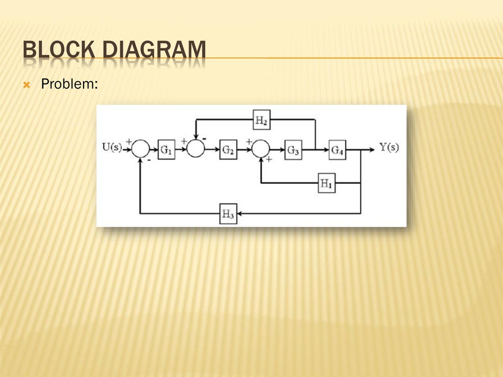 block diagram reduction rules mercedes sprinter trailer wiring mathematical models of control systems ppt download
