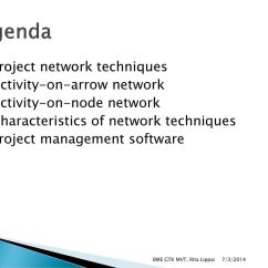 Precedence Diagram Method Project Management 2011 Vw Jetta Tdi Fuse Basics Of Ppt Download