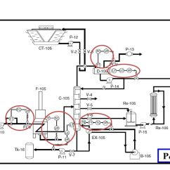 Flow Diagram Utility Design Subaru Legacy Audio Wiring Process Instrumentation Piping & - Ppt Download