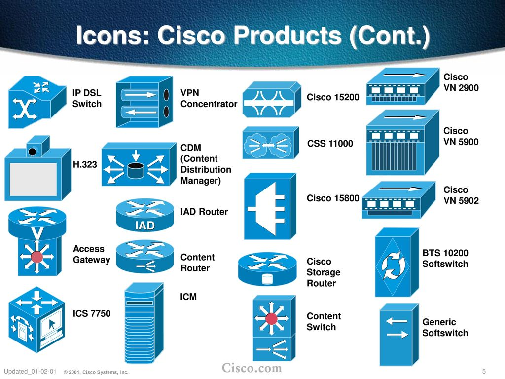 cisco network diagram symbols pajero headlight wiring icons products router color and subdued 100baset