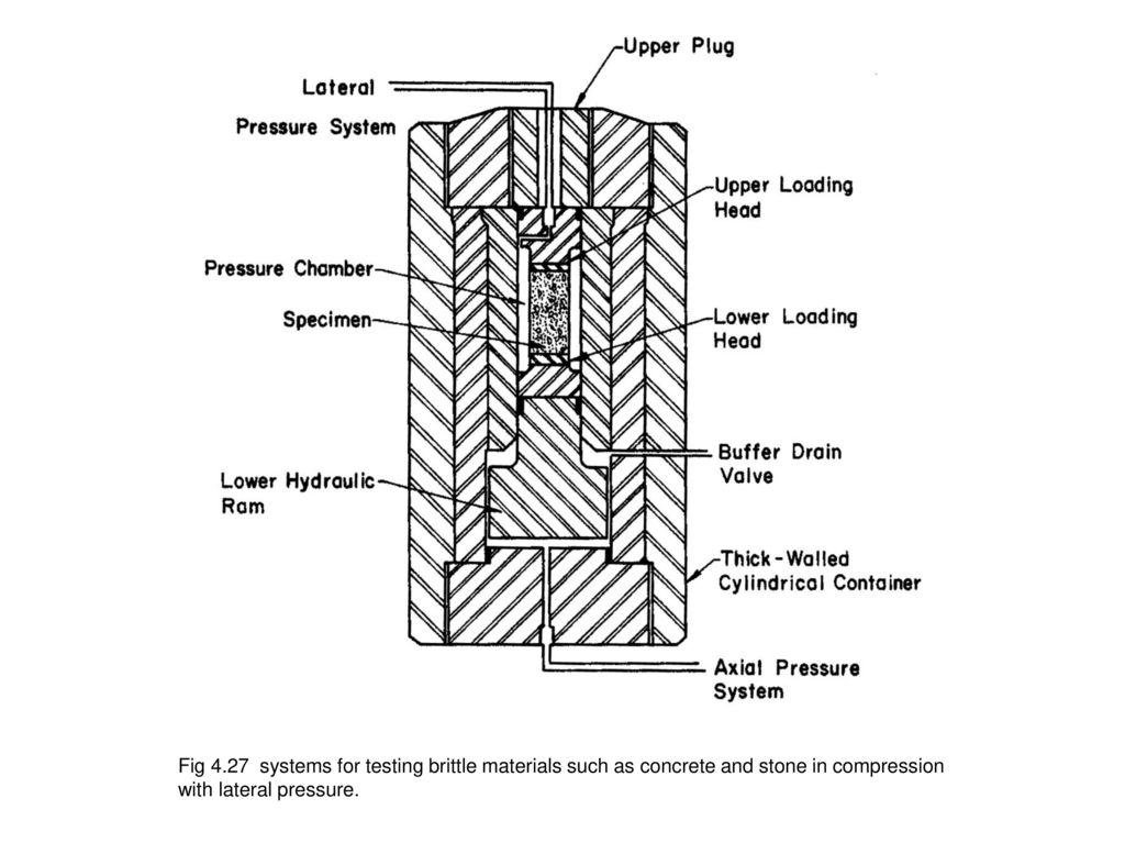 Chapter 4. Mechanical Testing: Tension Test and Other