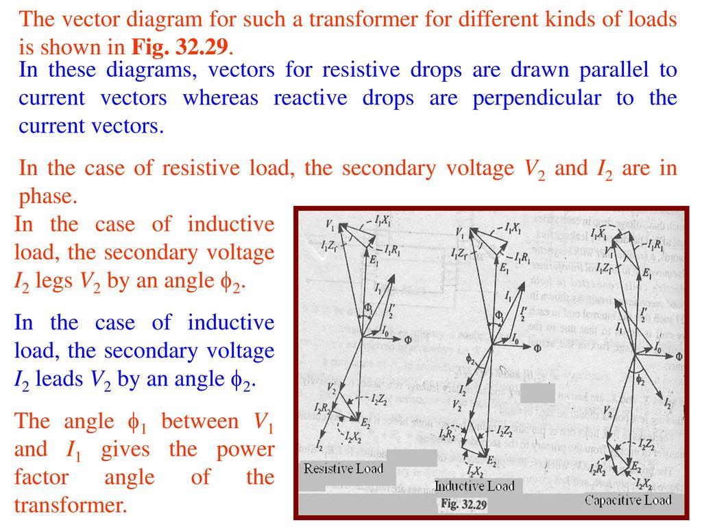 single phase voltage drop formula home ups inverter wiring diagram lecture on transformer ppt download