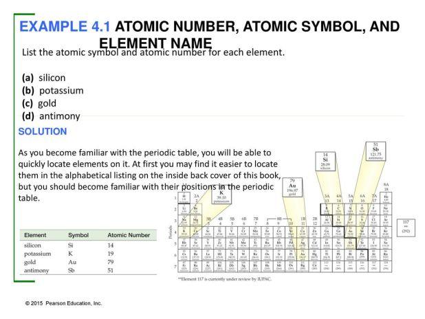 Antimony abbreviation periodic table elcho table gallery of periodic table abbreviation for antimony inspiration urtaz Gallery