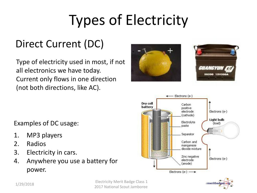 Electricity  Electronics Merit Badge  ppt download