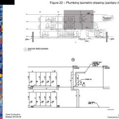 Plumbing Sanitary Riser Diagram Three Way Wire Upon Completion Of This Module You Will Be Able To Ppt