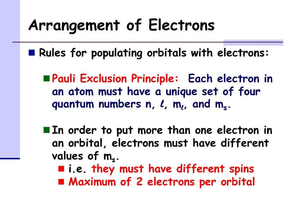 orbital diagram for beryllium wiring motorcycle blinkers shells and subshells the orbitals in an atom are arranged