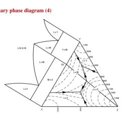 Asm Phase Diagram 99 Jeep Xj Wiring Alloys And Diagrams Ppt Download
