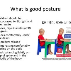 Proper Posture Desk Chair Lounge Cushion Covers For Sale Seating – Pre-referral Advice Schools And Early Years Settings - Ppt Download