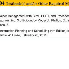 Precedence Diagram Method Project Management 93 Mazda B2200 Radio Wiring Ge404 Engineering Ppt Download