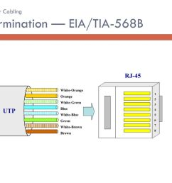 eia tia 568b standard wiring diagram wiring library [ 1024 x 768 Pixel ]