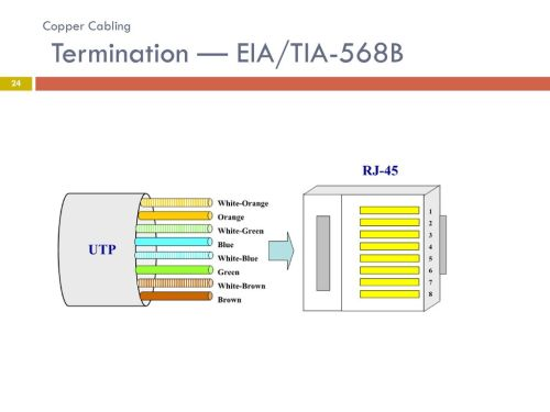 small resolution of eia tia 568b standard wiring diagram wiring library