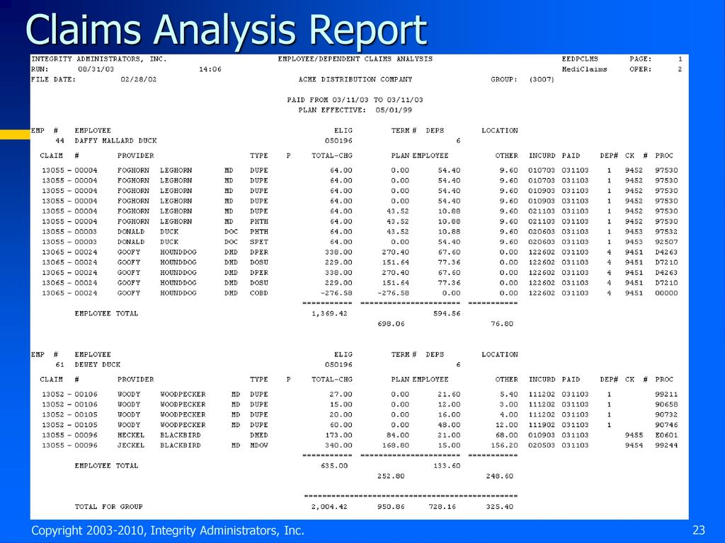 Management Reports Premiumclaims Report Check Register Report