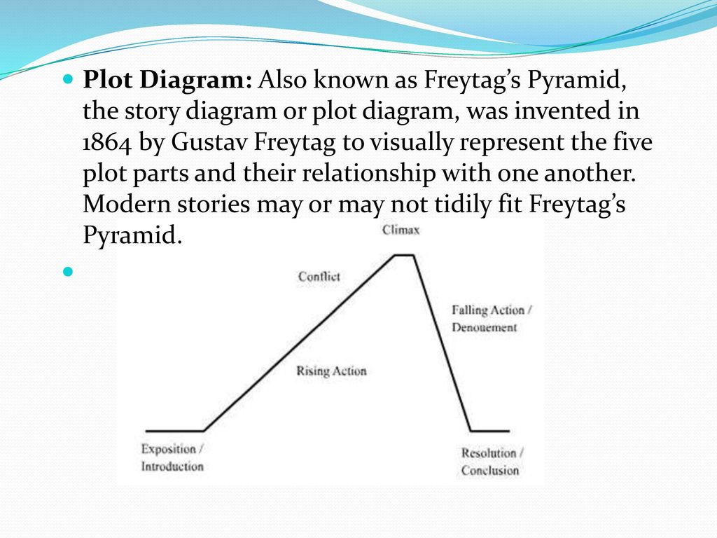 the cask of amontillado story diagram wiring for atv winch switch parts a plot ukran expolicenciaslatam co english 10 short poetry terms ppt download
