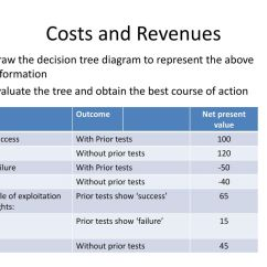 Risk Decision Tree Diagram Carrier Oil Pressure Switch Wiring Decisions Under Uncertainty And Ppt Download