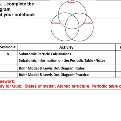 Compare And Contrast Mass Weight Venn Diagram Reading Wire Diagrams Classification Of Matter Romeo Landinez Co