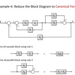 Block Diagram Reduction Rules Kenmore Washer Wiring Examples Ideal Vistalist Co