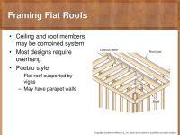 12 Chapter Roof Framing. 12 Chapter Roof Framing. - ppt ...