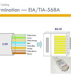 tia 568a wiring b c trusted wiring diagram u2022 eia 568a wiring diagram tia 568a b [ 1024 x 768 Pixel ]