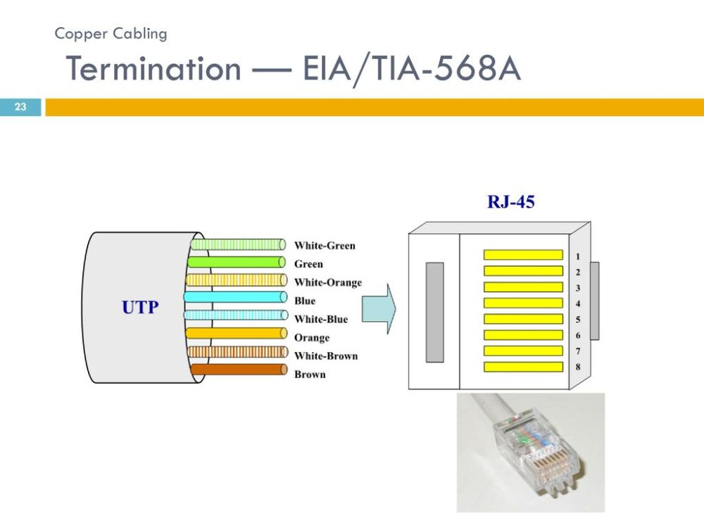 medium resolution of tia 568a wiring b c trusted wiring diagram u2022 eia 568a wiring diagram tia 568a b