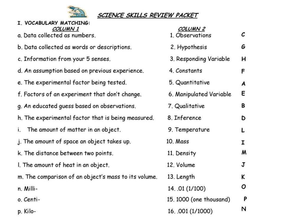 medium resolution of SCIENCE SKILLS REVIEW PACKET - ppt download