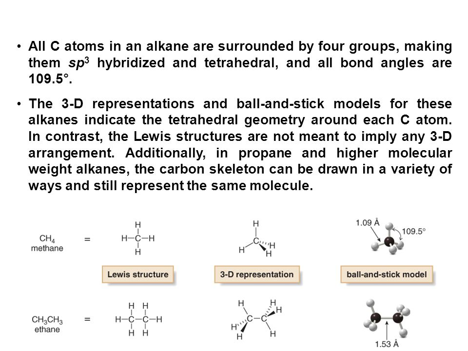 Alkanes Introduction Recall That Alkanes Are Aliphatic