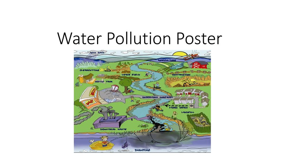 water pollution poster ppt download