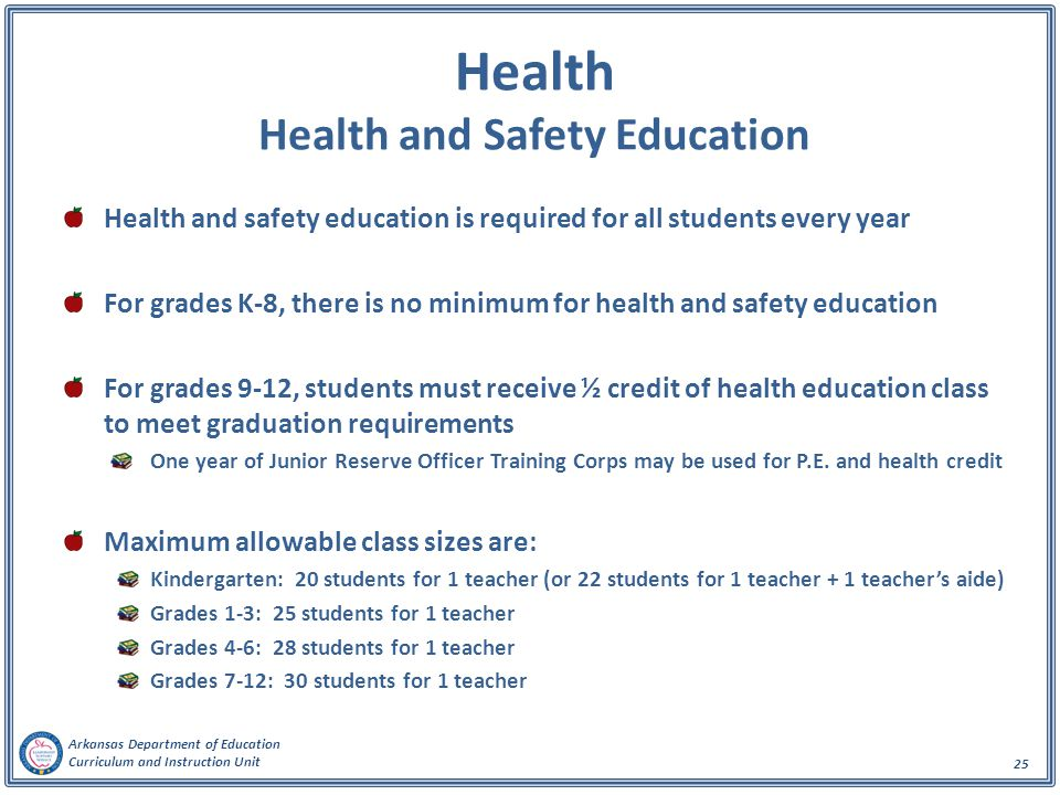 Requirements for Physical Education Health and Nutrition  ppt video online download