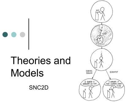 SC.6.N.2.2: Explain that scientific knowledge is durable