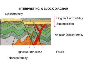 GEOLOGIC MAPPING 2014 EVENT OVERVIEW  ppt video online