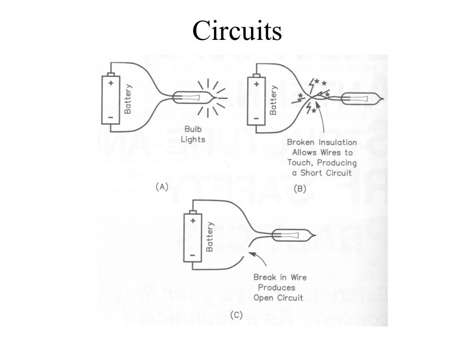 Basic Electronics This is not a polished document and has
