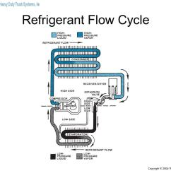 Flow Diagram Refrigeration Cycle 1 Light 2 Switches Wiring Compressors For System Imageresizertool Com